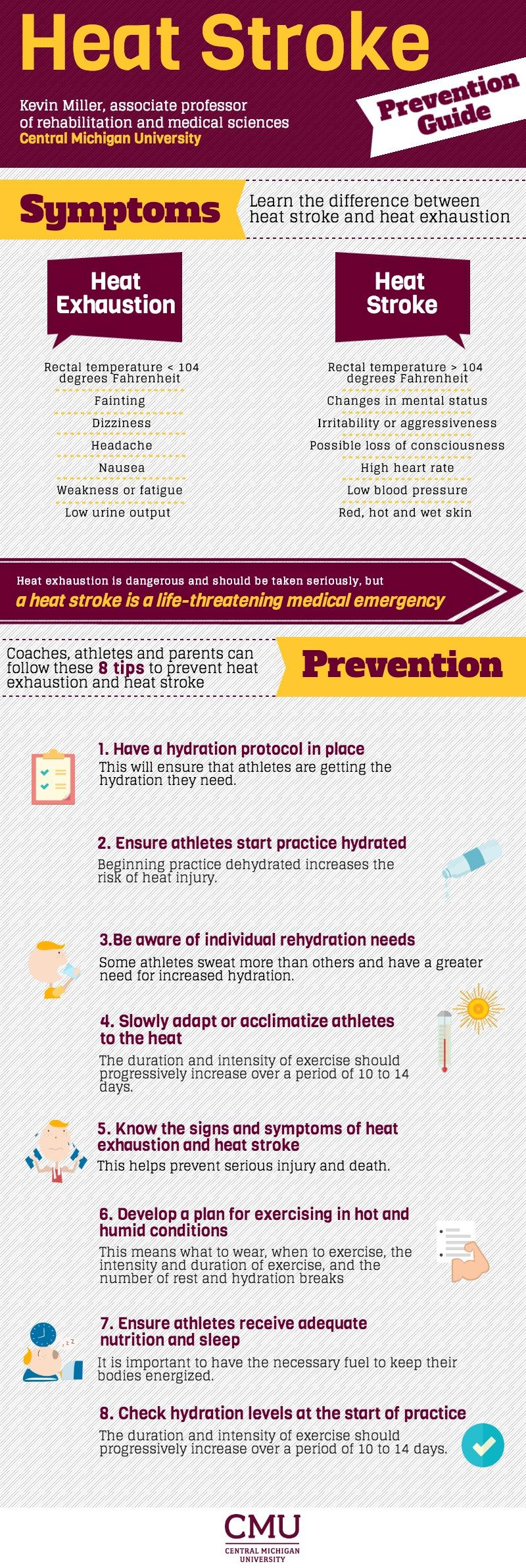 Heat Stroke Prevention Tips