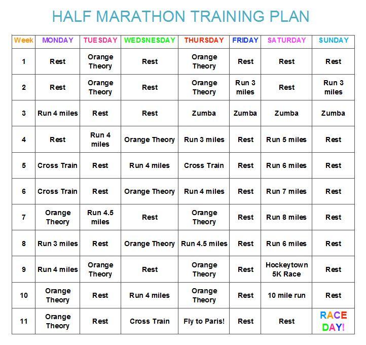 Paris Half Training